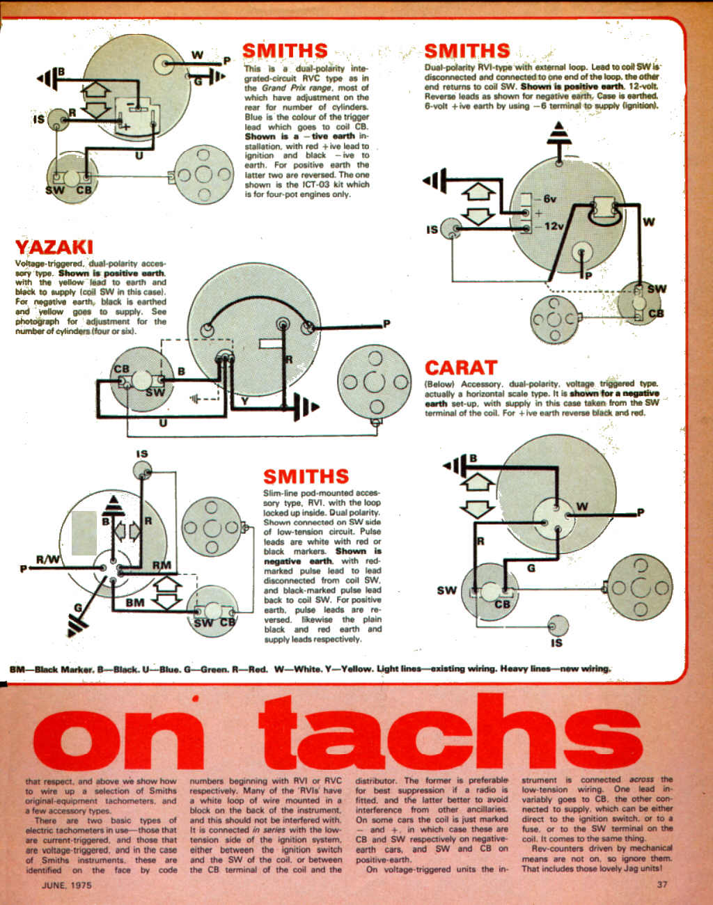 Tachometers Aka Rev Counters Electrical Instruments By Wiring Diagram For Ignition Vtween Tacho2 And
