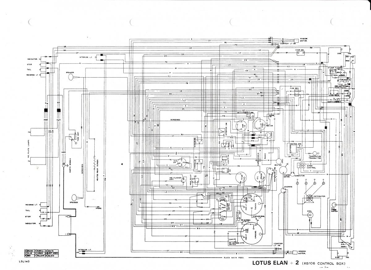 Lotus Elan Wiring Diagrams Reveolution Of Diagram Kib Panel S4 Another Blog About U2022 Rh Ok2 Infoservice Ru