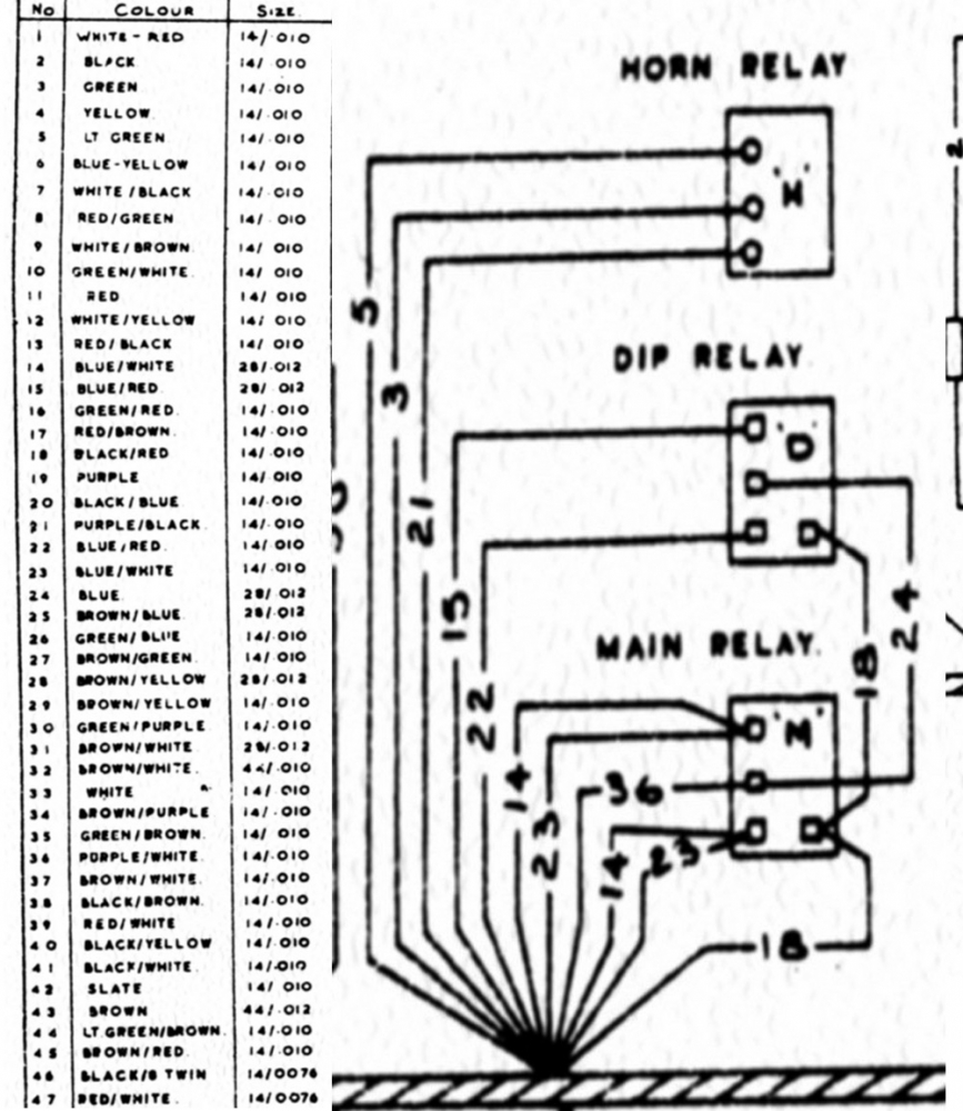 Early Federal 2 Main Dip Relay Wiring Electrical Instruments 2004 Lotus Esprit Diagram Realydetail And